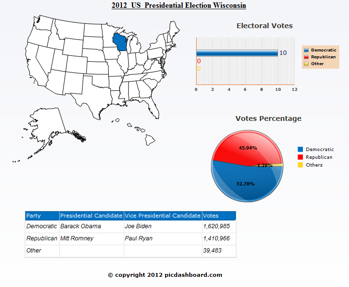 Wisconsin USA 2012 Presidential Election Results